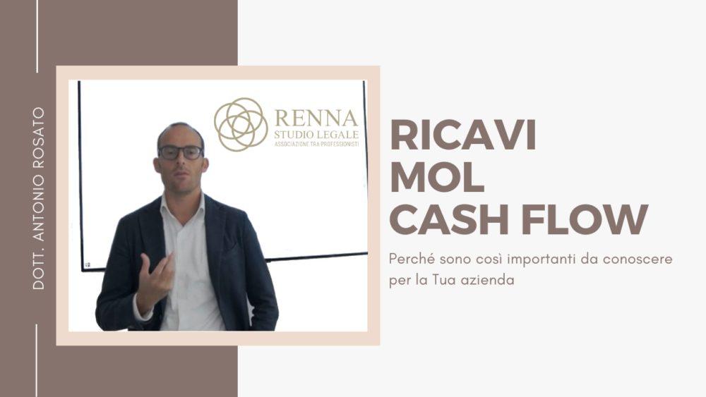 Ricavi, mol e cash flow