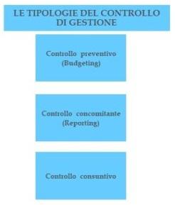 Diagramma 3